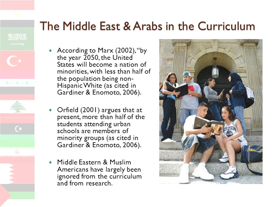 The Middle East & Arabs in the Curriculum