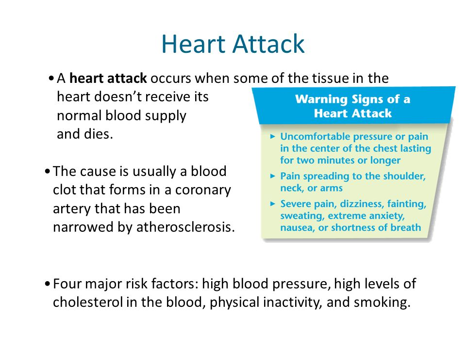 Heart AttackA heart attack occurs when some of the tissue in the heart doesn't receive its normal blood supply and dies.