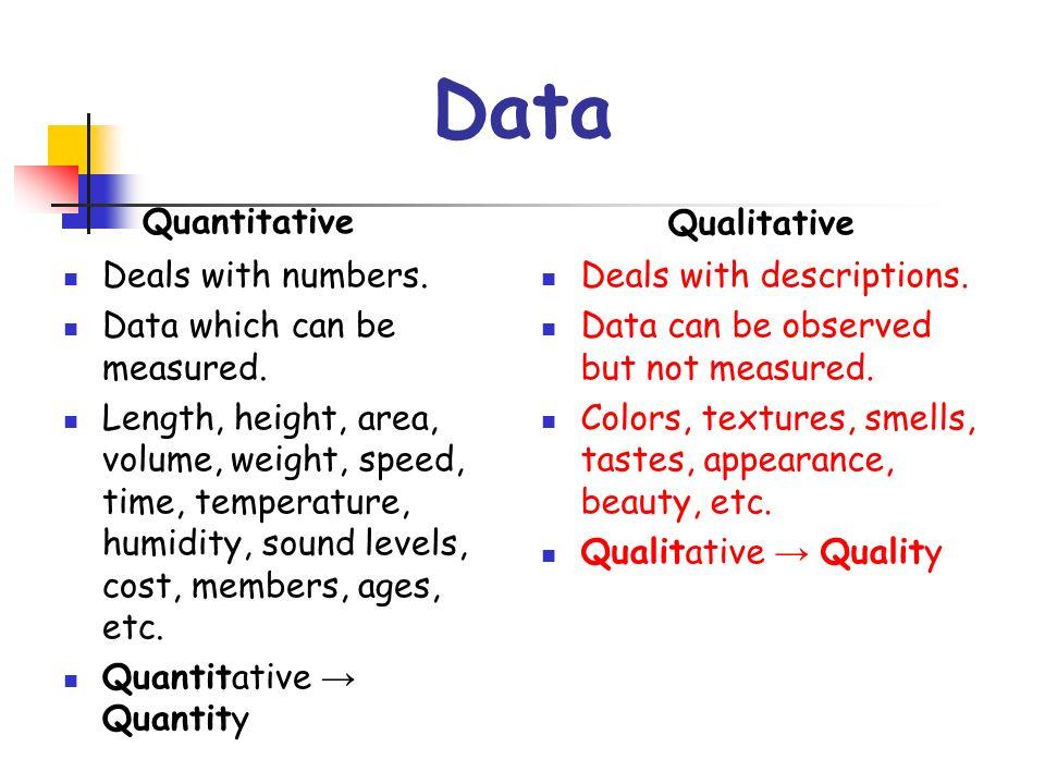 Data Quantitative Qualitative Deals with numbers.