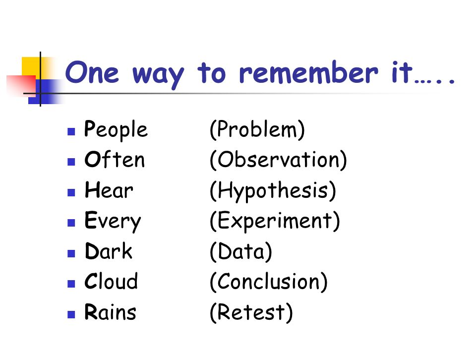 One way to remember it….. People (Problem) Often (Observation)