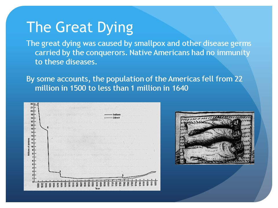 The Great Dying