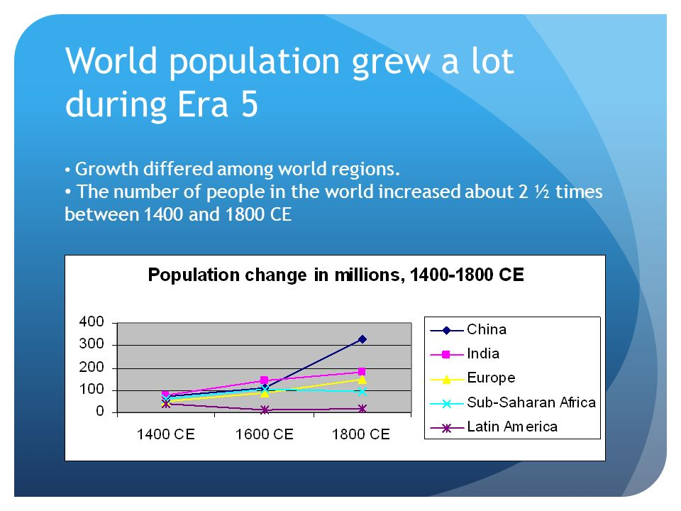 World population grew a lot during Era 5