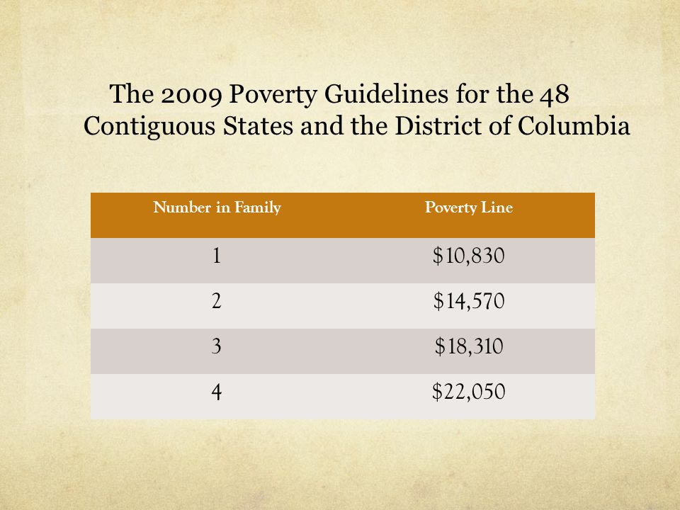 The 2009 Poverty Guidelines for the 48 Contiguous States and the District of Columbia