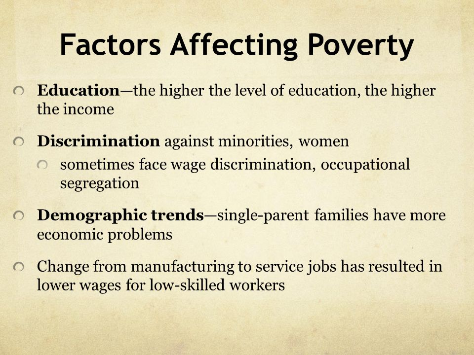Factors Affecting Poverty