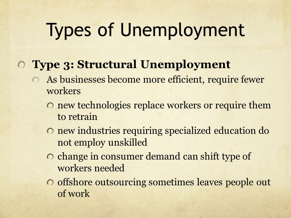 Types of Unemployment Type 3: Structural Unemployment
