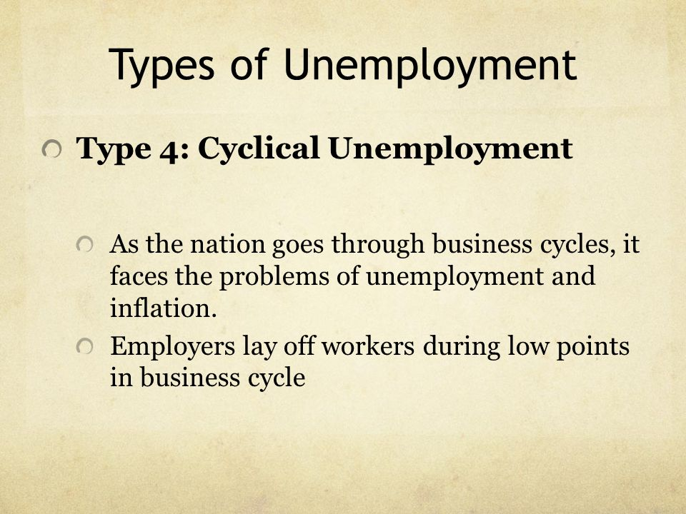 Types of Unemployment Type 4: Cyclical Unemployment