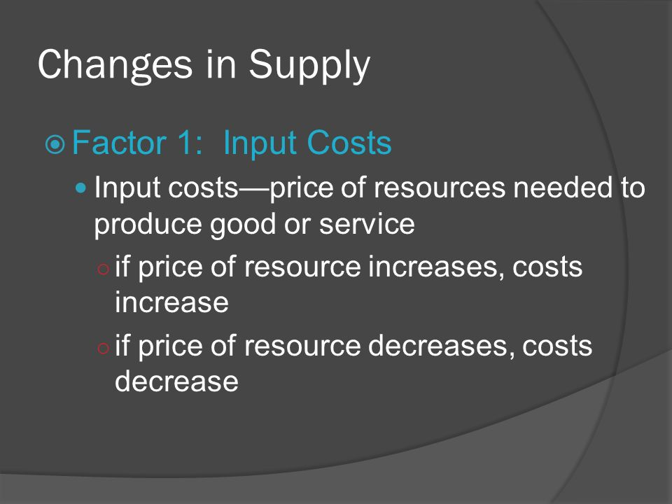 Changes in Supply Factor 1: Input Costs