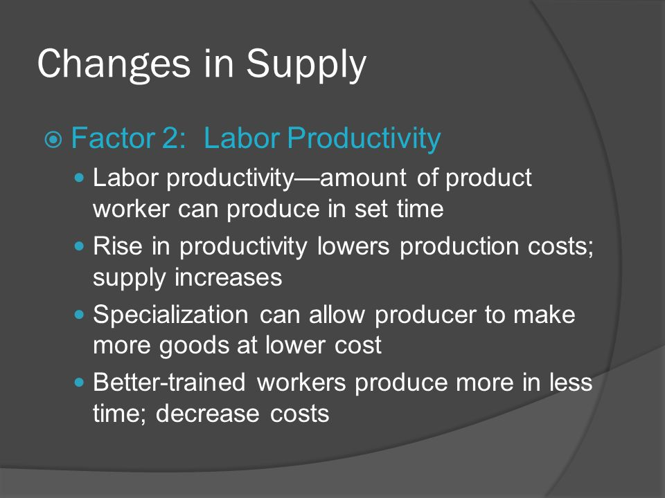 Changes in Supply Factor 2: Labor Productivity