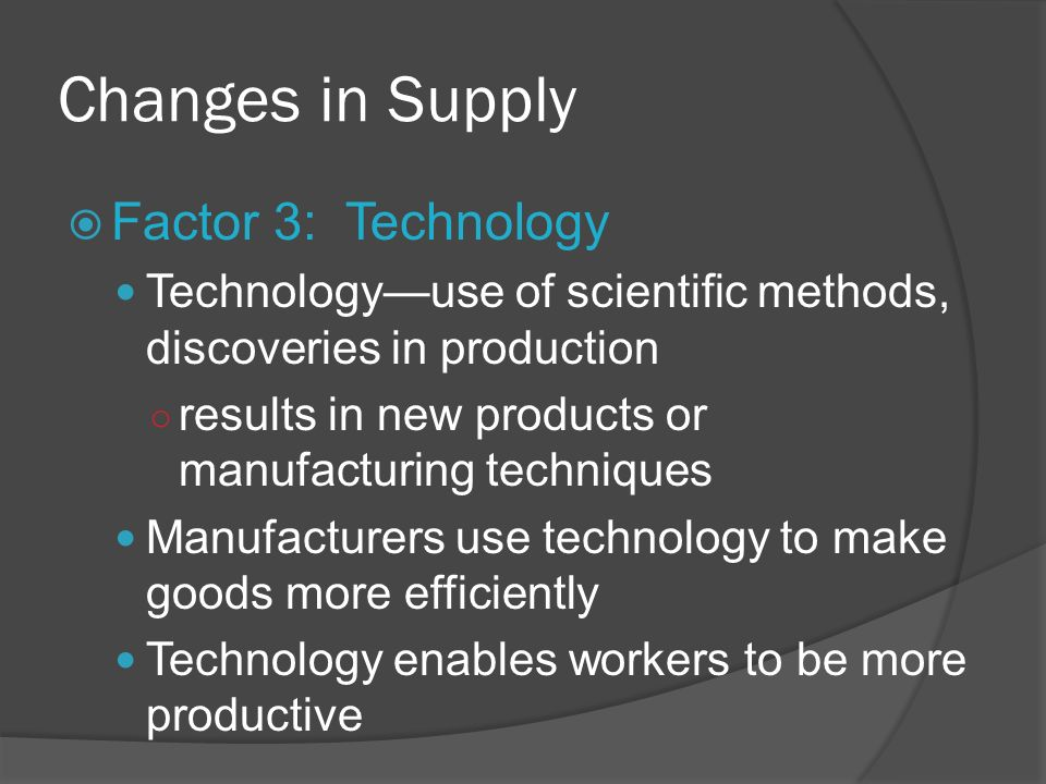Changes in Supply Factor 3: Technology