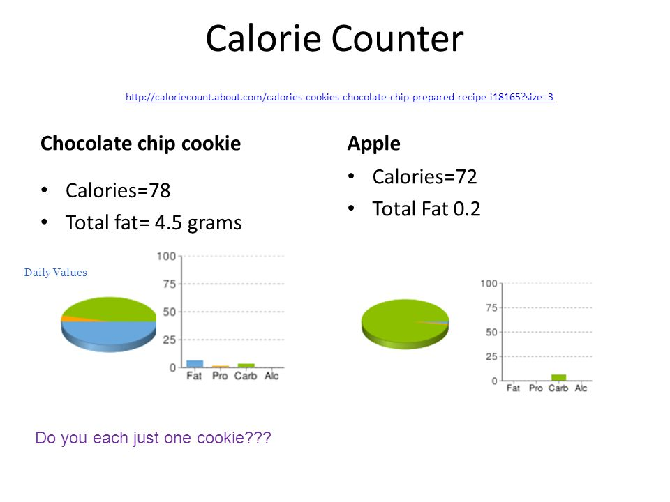Calorie Counter http://caloriecount.about.com/calories-cookies-chocolate-chip-prepared-recipe-i18165 size=3.