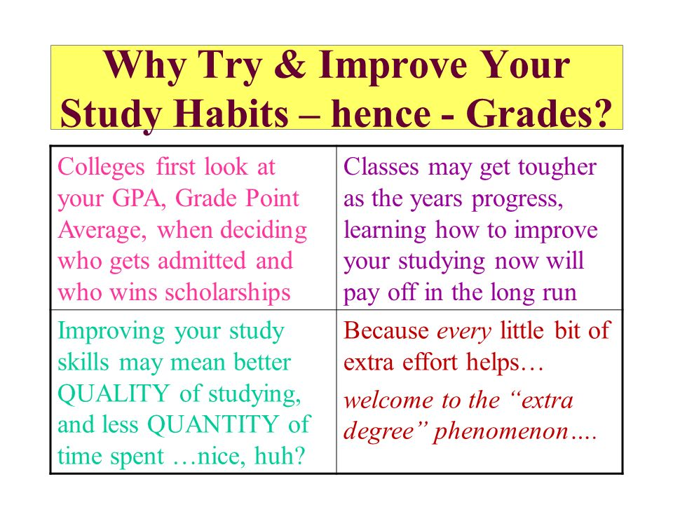 Why Try & Improve Your Study Habits – hence - Grades