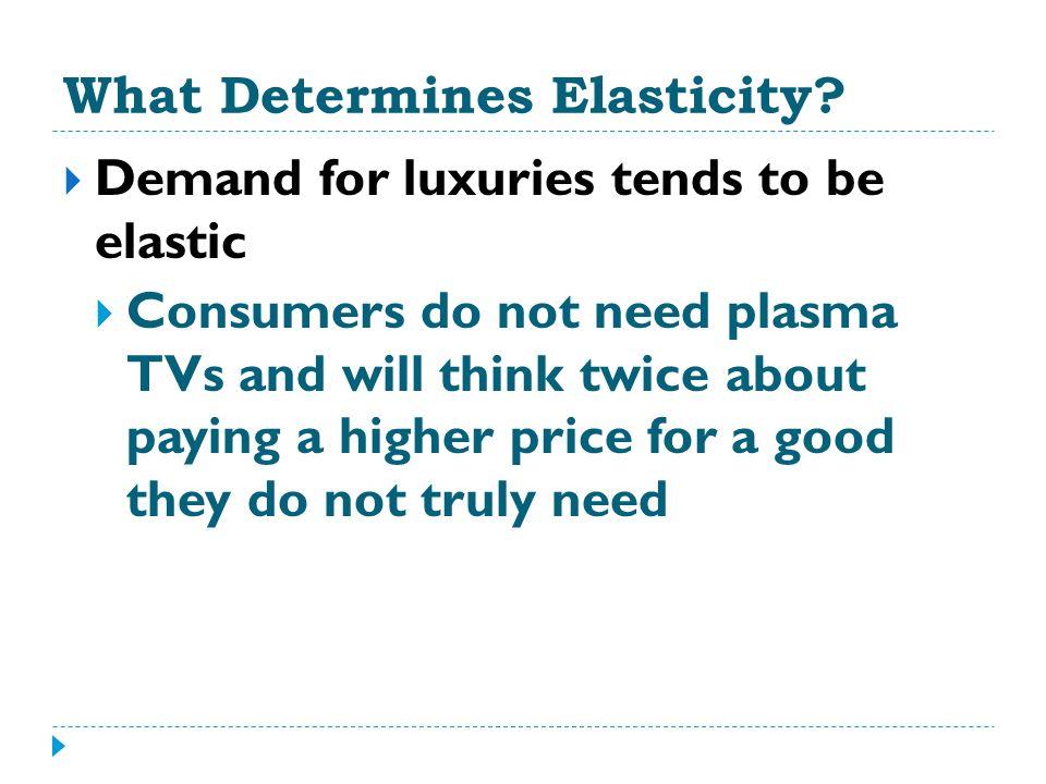 What Determines Elasticity