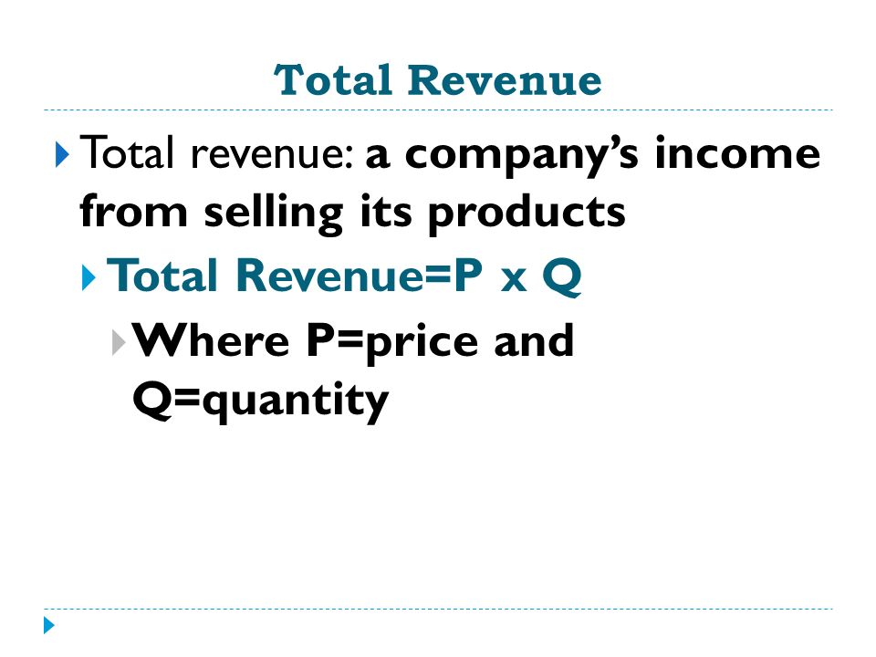 Total revenue: a company's income from selling its products