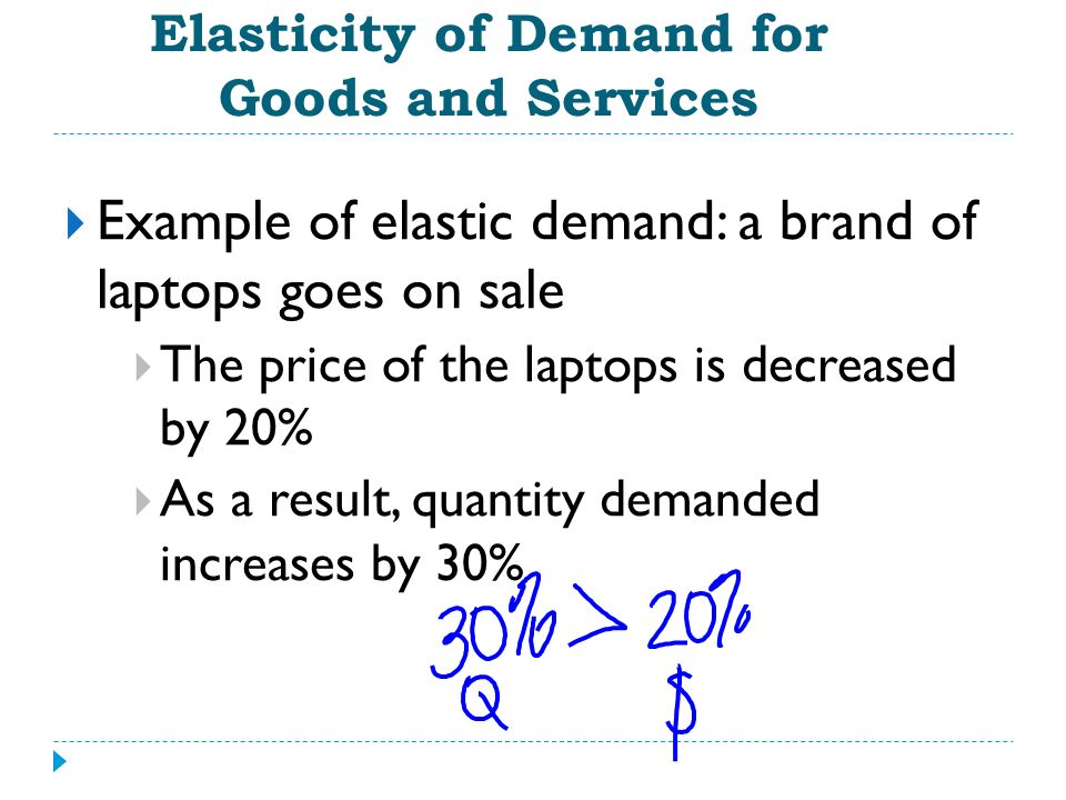Elasticity of Demand for Goods and Services