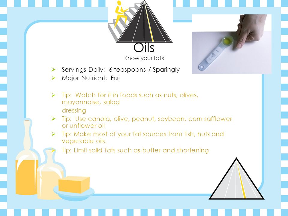 Oils Know your fats Servings Daily: 6 teaspoons / Sparingly