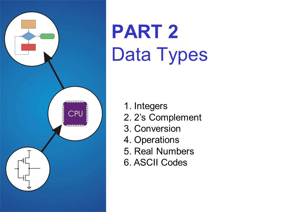 part 2 data types 1 integers 2 2 s complement 3 conversion ppt rh slideplayer com