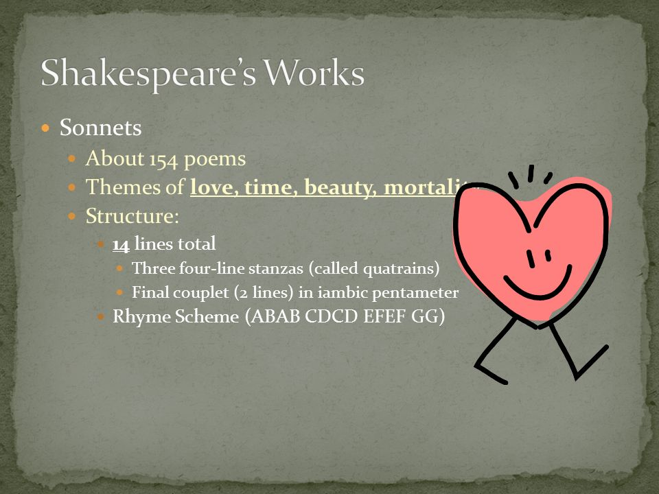 Shakespeare's Works Sonnets About 154 poems