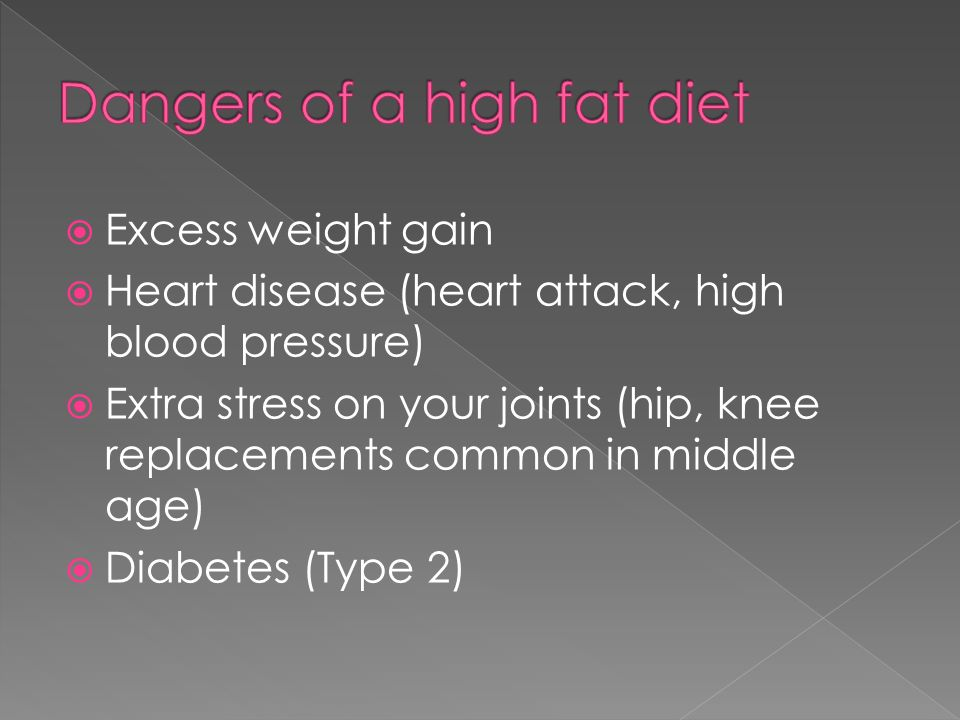 Dangers of a high fat diet