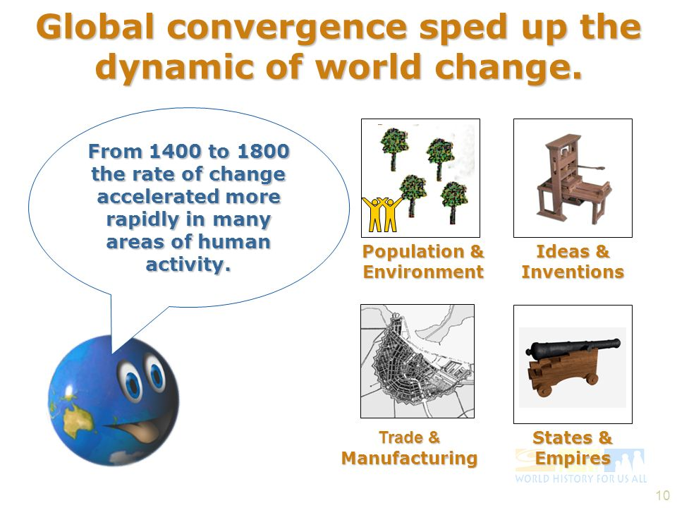 Slide 13 Global convergence sped up the dynamic of world change.
