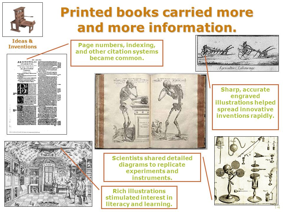 Printed books carried more and more information.