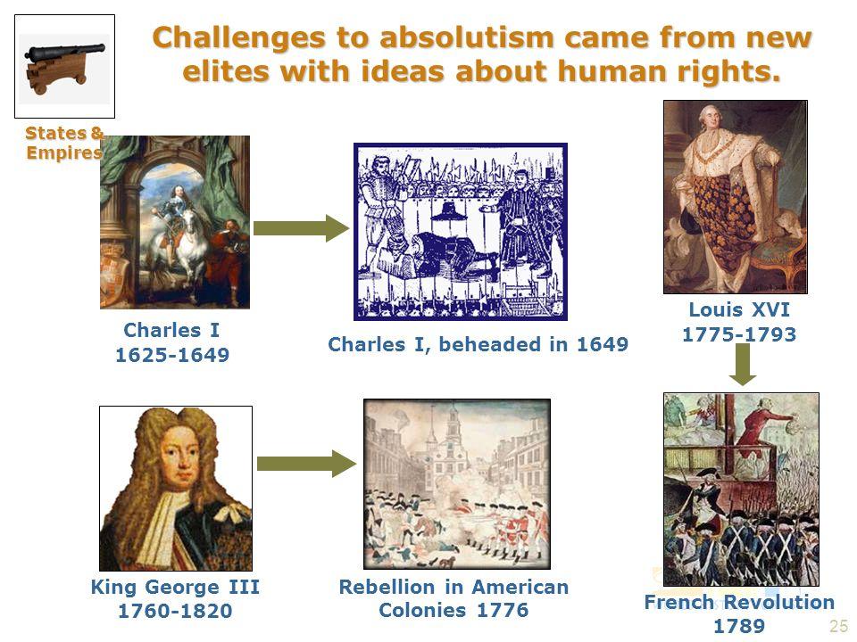 Rebellion in American Colonies 1776