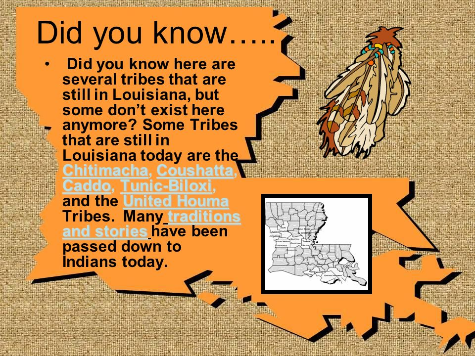 Did you know…..