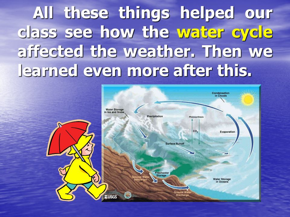 All these things helped our class see how the water cycle affected the weather.