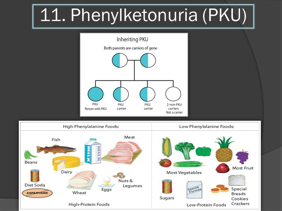 11. Phenylketonuria (PKU)