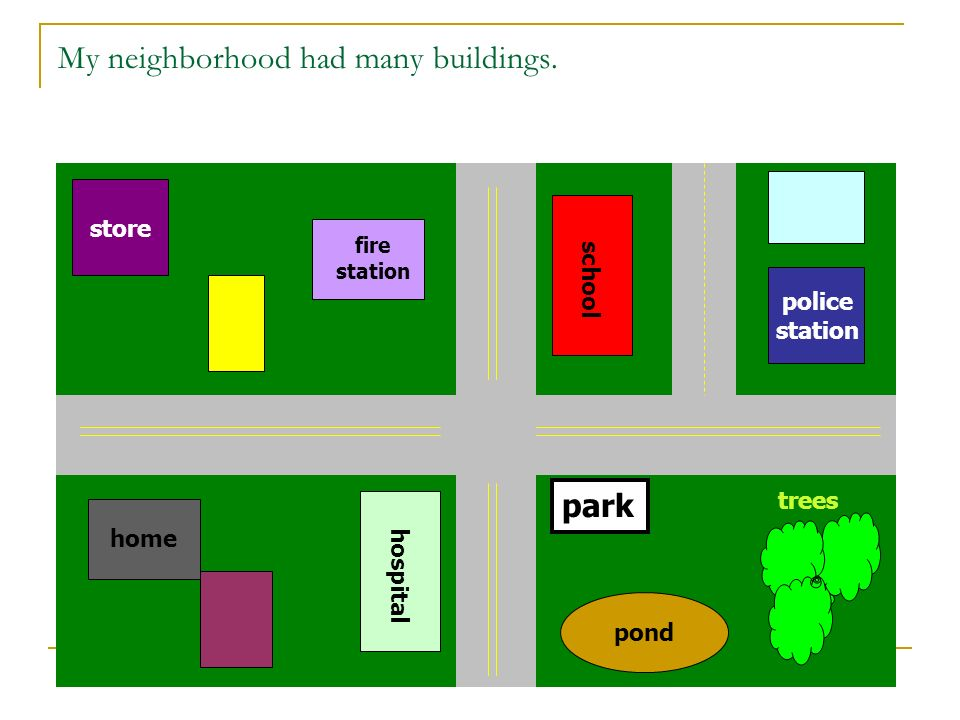 My neighborhood had many buildings.
