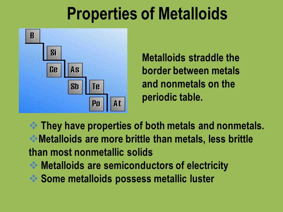 Metals The Periodic Table Nonmetals Metalloids Period ...