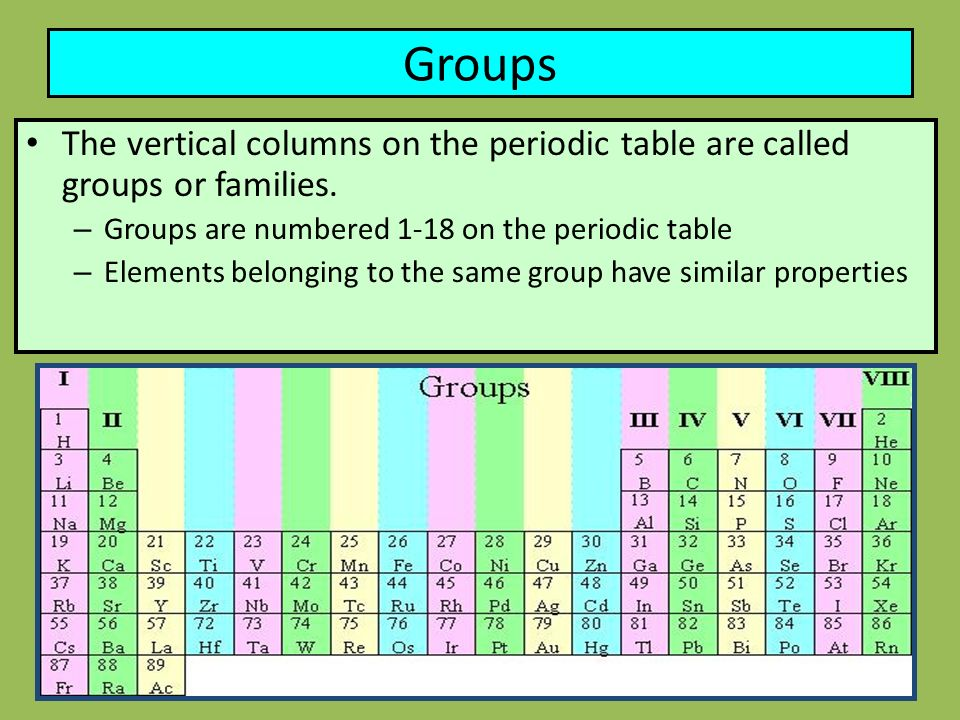 Metals the periodic table nonmetals metalloids period group ppt groups the vertical columns on the periodic table are called groups or families groups are urtaz Choice Image
