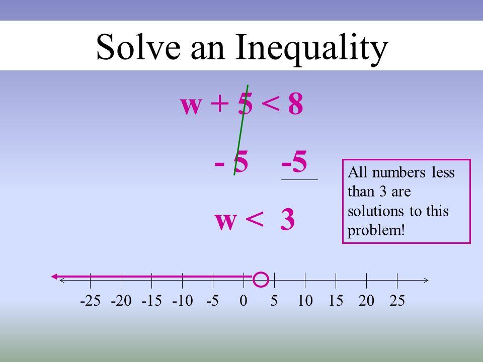 Solve an Inequality w + 5 < 8 - 5 -5 w < 3