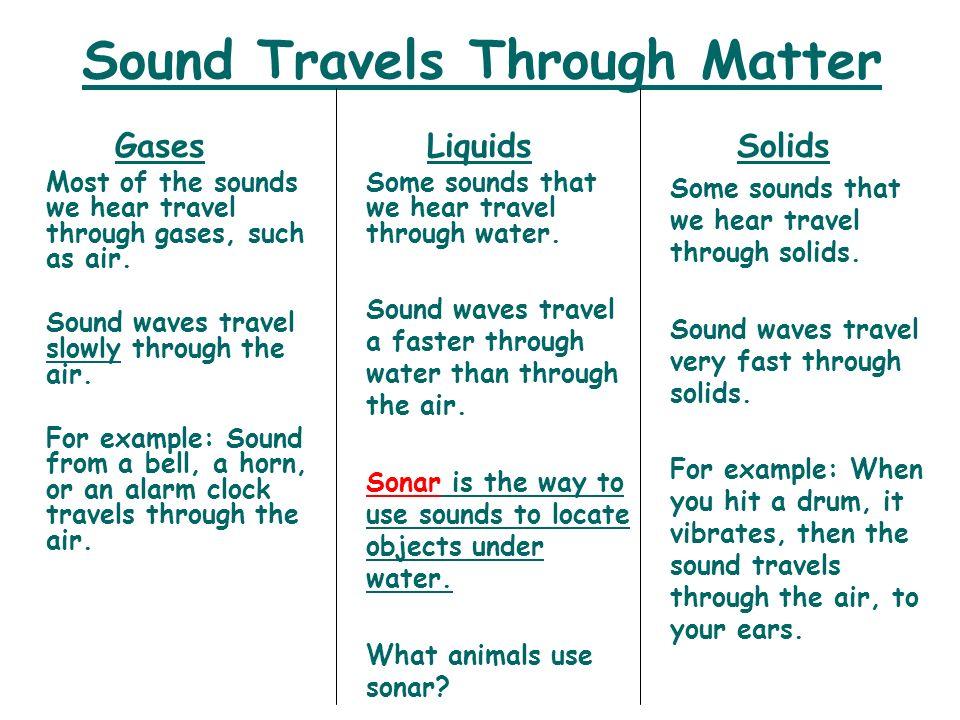 Sound Travels Through Matter