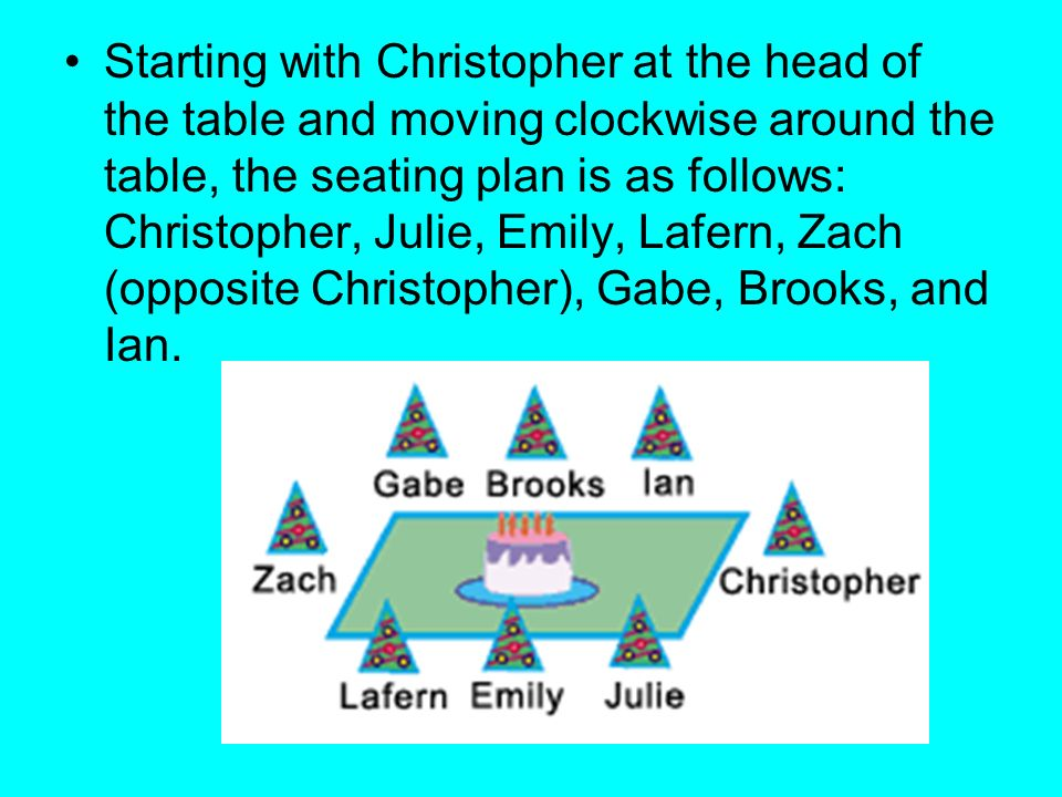 Starting with Christopher at the head of the table and moving clockwise around the table, the seating plan is as follows: Christopher, Julie, Emily, Lafern, Zach (opposite Christopher), Gabe, Brooks, and Ian.