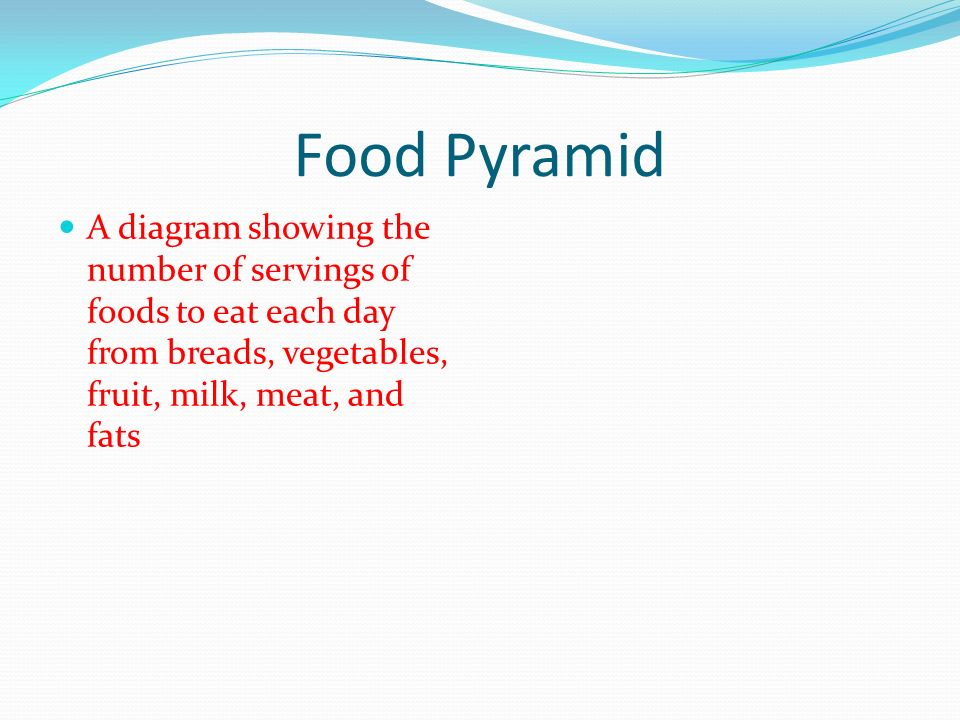 Food Pyramid A diagram showing the number of servings of foods to eat each day from breads, vegetables, fruit, milk, meat, and fats.