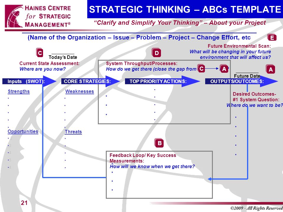 Part 2 the strategic thinking abcs template ppt download strategic thinking abcs template pronofoot35fo Images