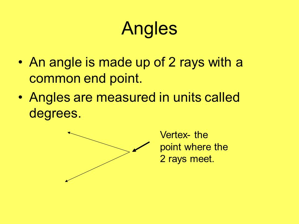 Angles An angle is made up of 2 rays with a common end point.