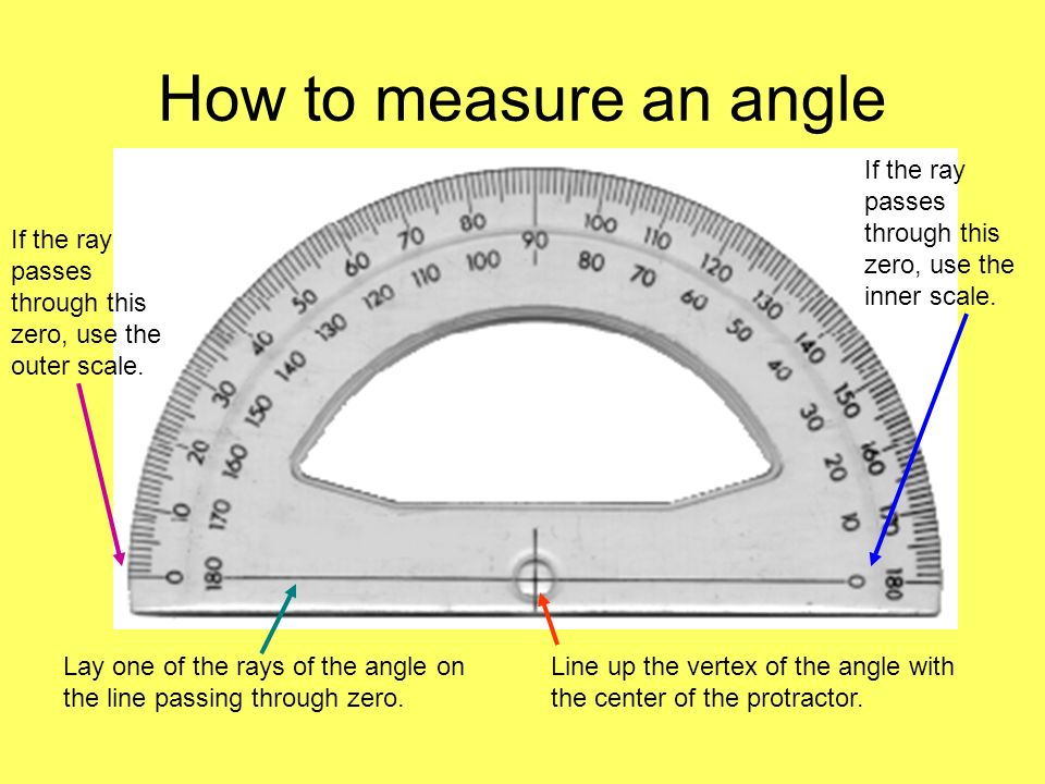 How to measure an angle If the ray passes through this zero, use the inner scale. If the ray passes through this zero, use the outer scale.