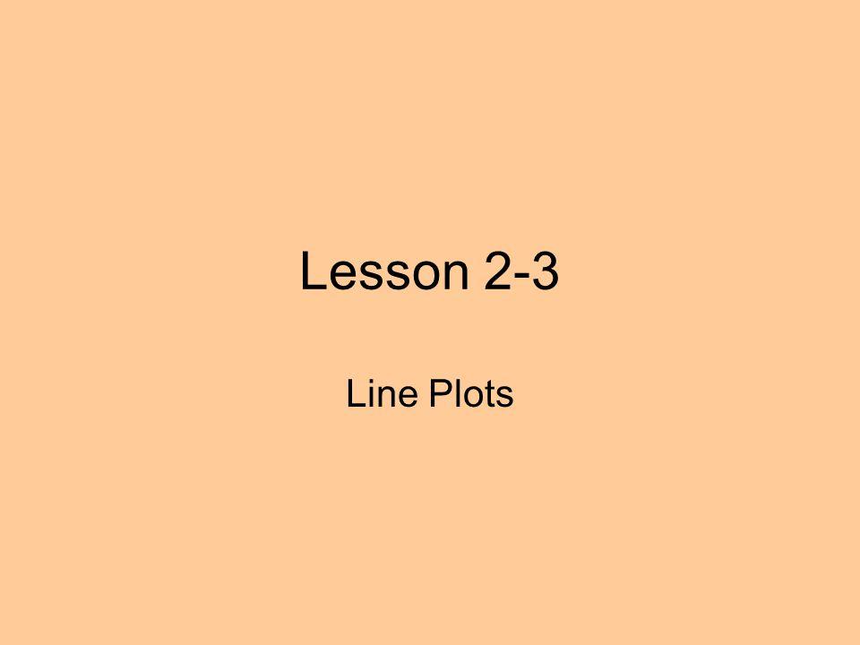 Lesson 2-3 Line Plots