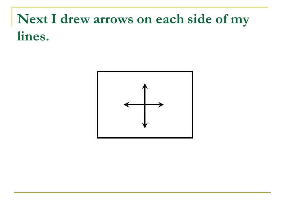 Next I drew arrows on each side of my lines.