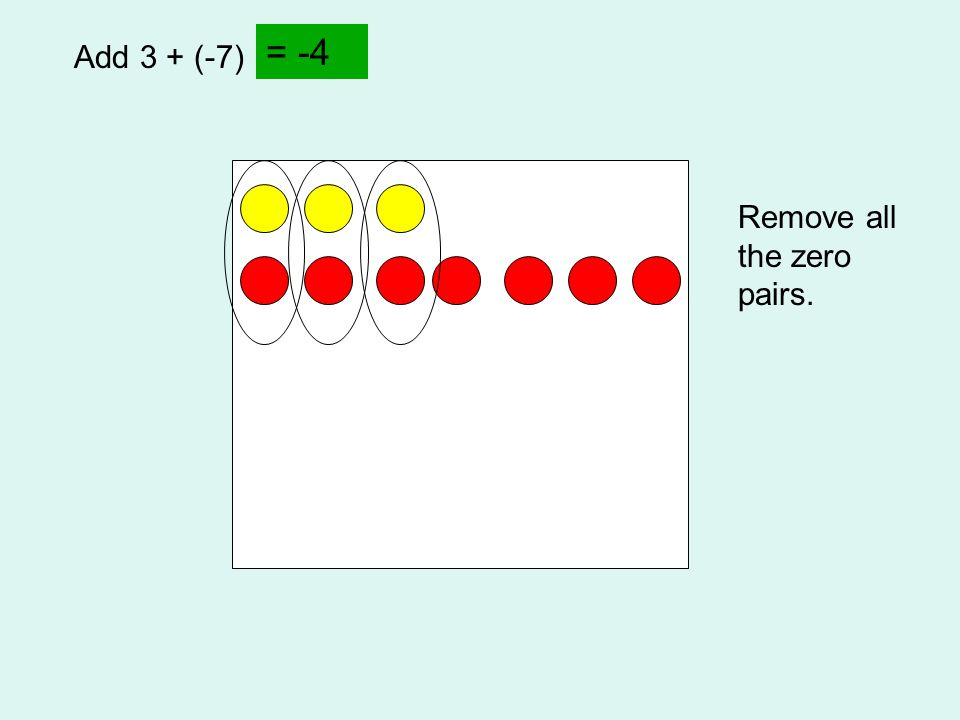 = -4 Add 3 + (-7) Remove all the zero pairs.