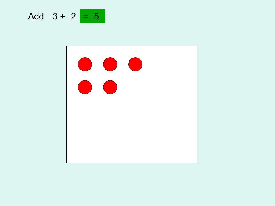Add -3 + -2 = -5
