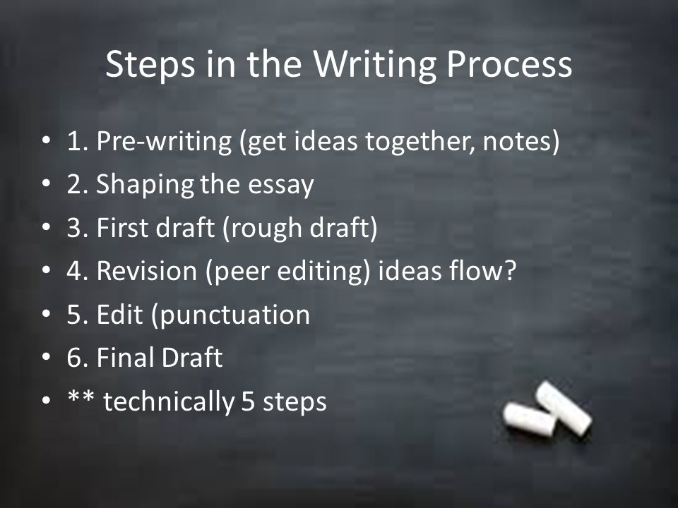 4 steps to writing about a