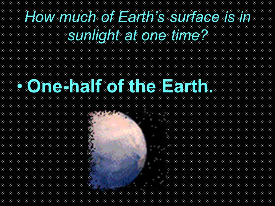 How much of Earth's surface is in sunlight at one time