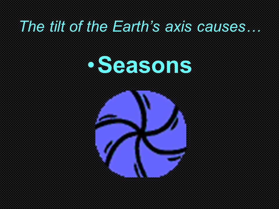 The tilt of the Earth's axis causes…