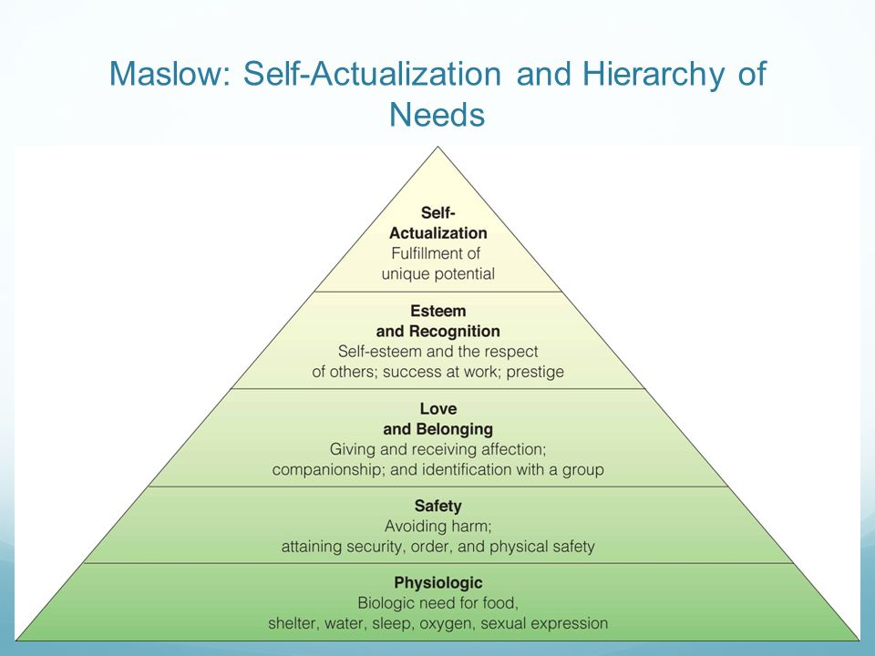 how to achieve self actualization maslow