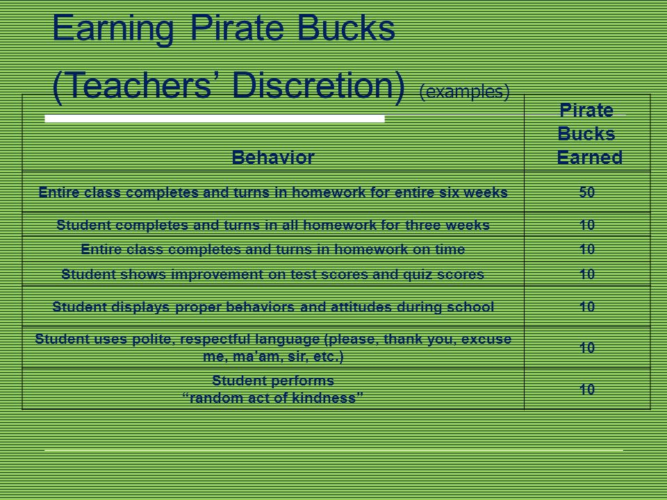 (Teachers' Discretion) (examples)