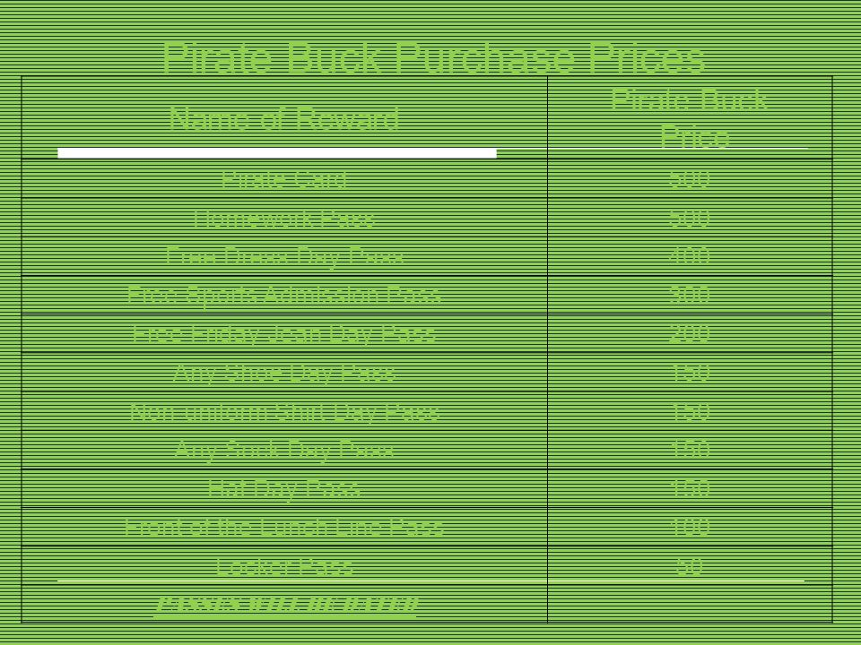 Pirate Buck Purchase Prices
