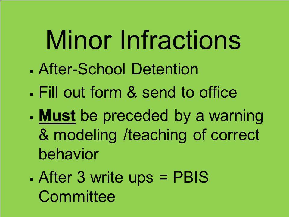 Minor Infractions After-School Detention