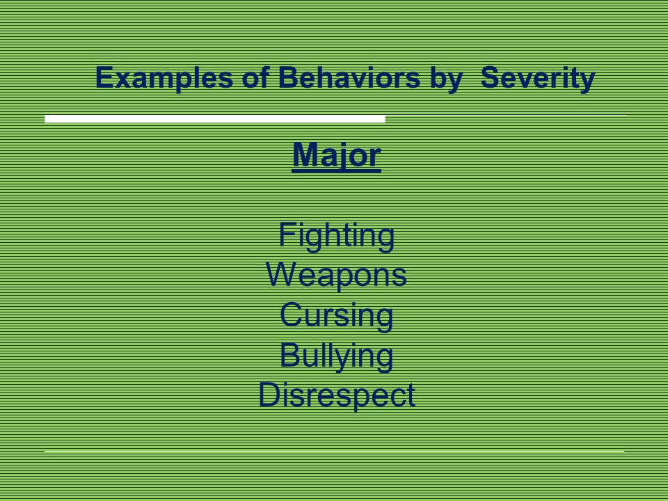 Examples of Behaviors by Severity